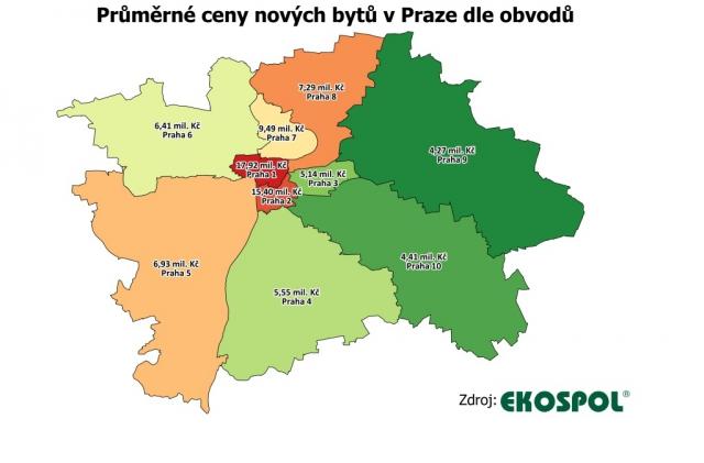 Nový byt v Praze vyjde na 5,5 milionu korun, centrum je čtyřikrát dražší než okraj města. Zdroj: Ekospol
